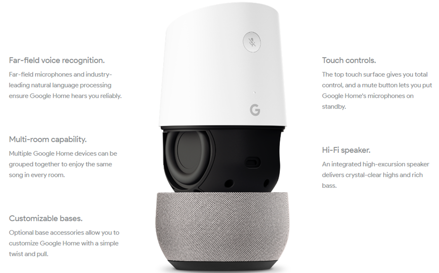 Google Home Breakdown